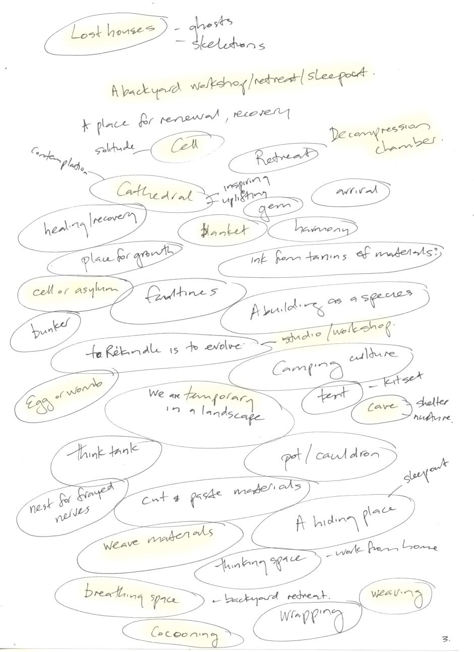 4.Brainstorm